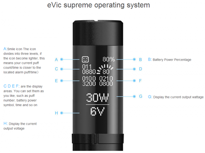 evic supreme operating system