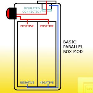 Unregulated Prallel Box Diagram