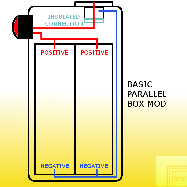 Box Mod Basics: How Does A Parallel Vape Mod Work - Guide To VapingGuide To Vaping