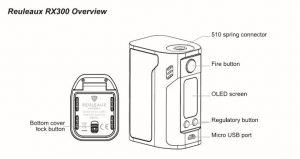 Reuleaux RX300 Diagram
