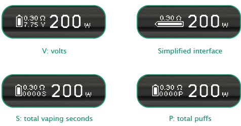 Pico-Dual interfaces