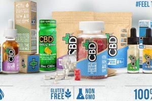 CBDfx Promotion