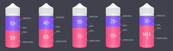 eliquid ratio