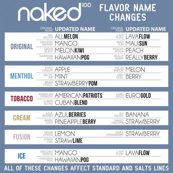 Updated Naked 100 Flavor Names