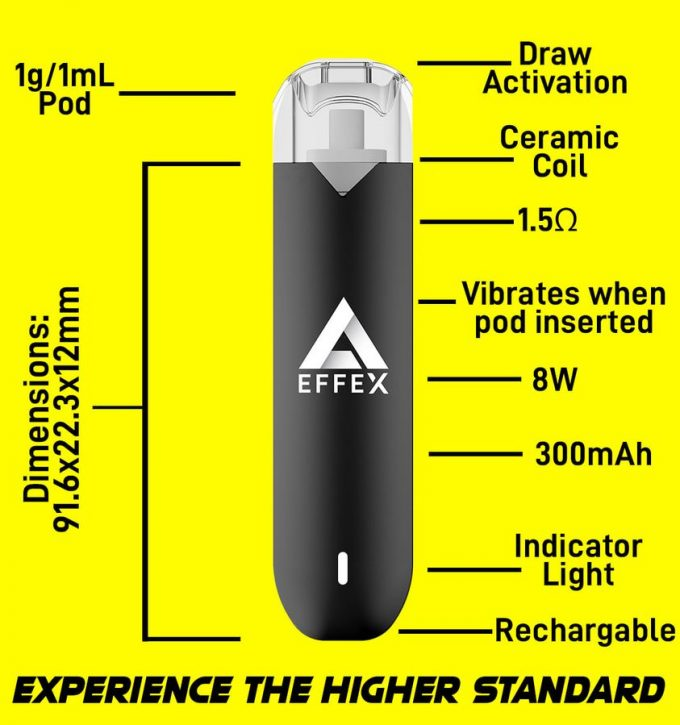 Delta Effex Vape Pod Features